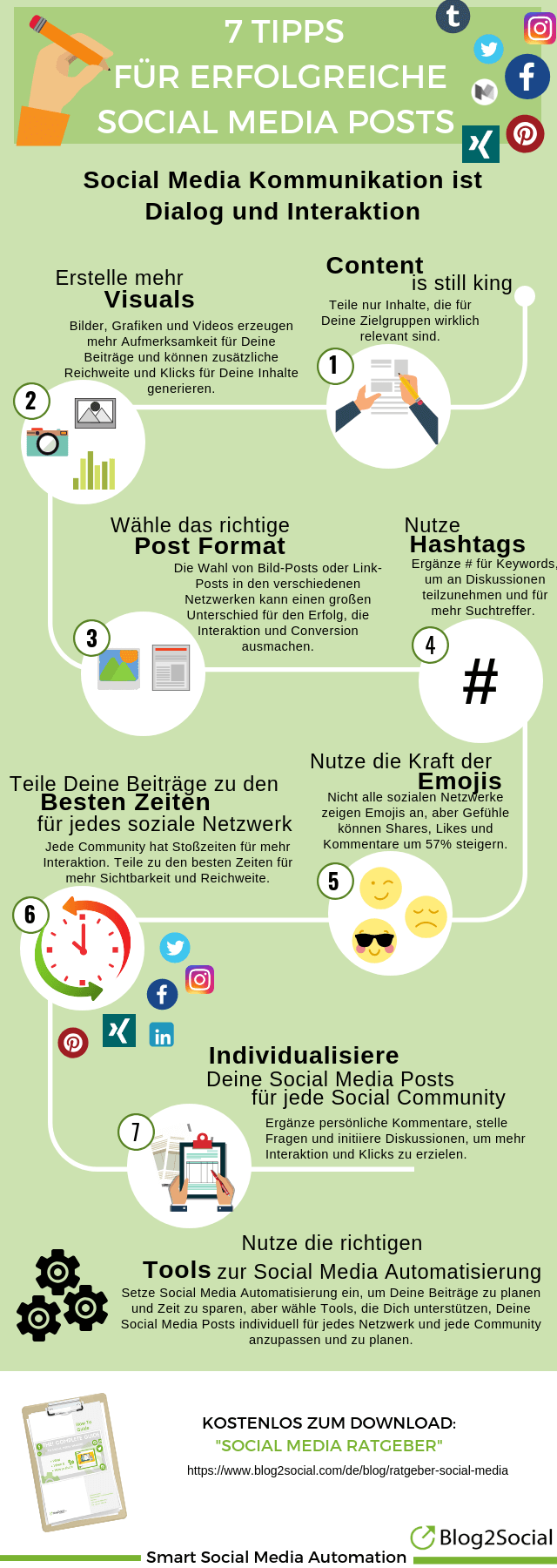 Quelle: https://www.blog2social.com/de/blog/erfolgreiche-social-media-beitraege/